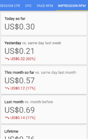 Earning from Auto-Blogging using Adsense