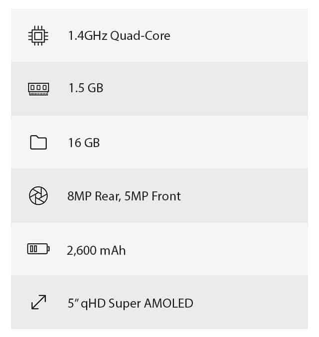 Samsung Galaxy J2 Pro Specs - Tech Urdu