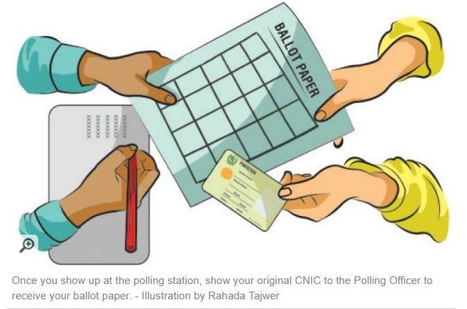 Election Polling Process - Tech Urdu