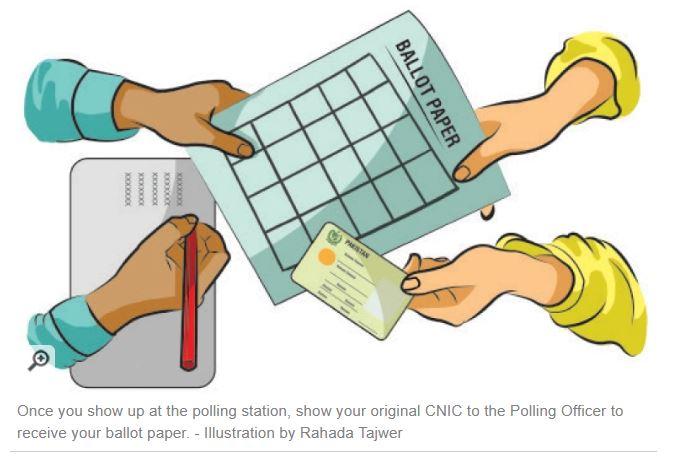 Election Polling Process - A to Z (with FAQ) - Tech Urdu