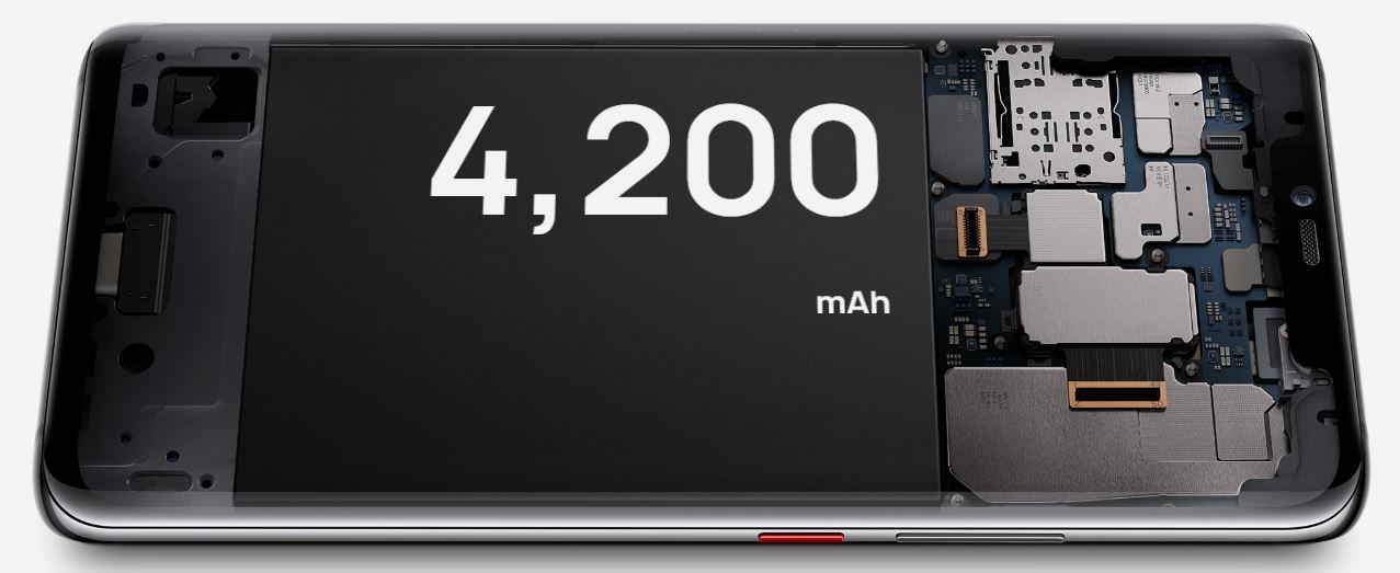 One of the Biggest Battery in a Flagship Phone