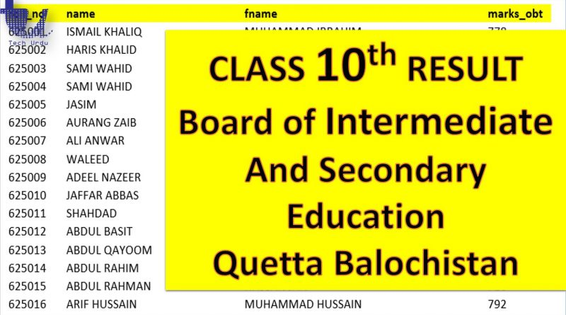 Class 10th Result (PDF Download) Board of Intermediate and Secondary Education Quetta Balochistan - Tech Urdu