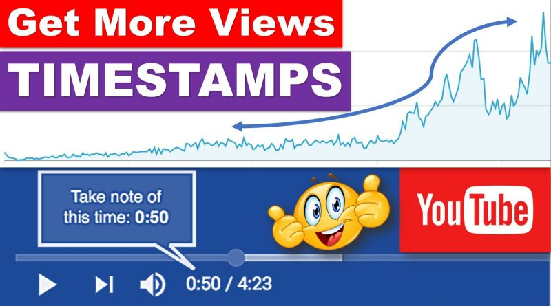 Here is How to Get More YouTube Views by Adding Time-Stamps on YouTube Videos - techurdu.net