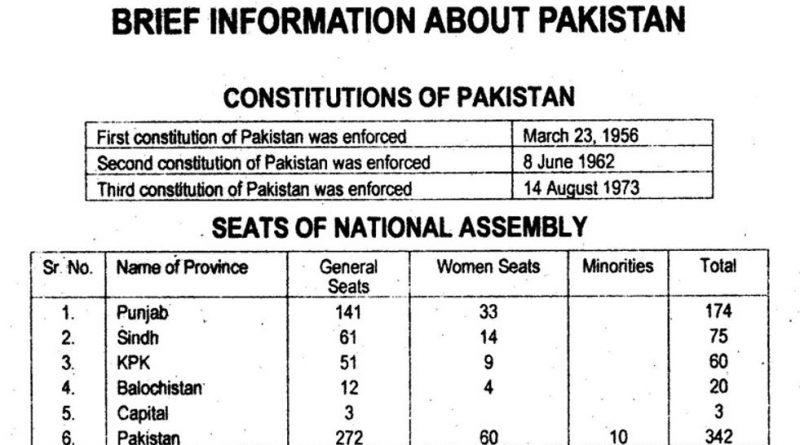 Pakistan Studies MCQ 2019 (Updated Edition) - techurdu.net