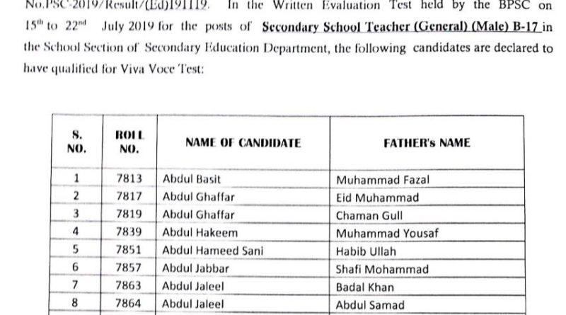 Result S.S.T Male General (Download) Balochistan Public Service Commission - techurdu.net